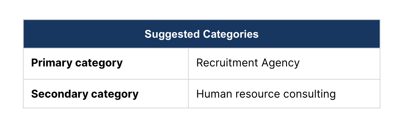 suggested categories