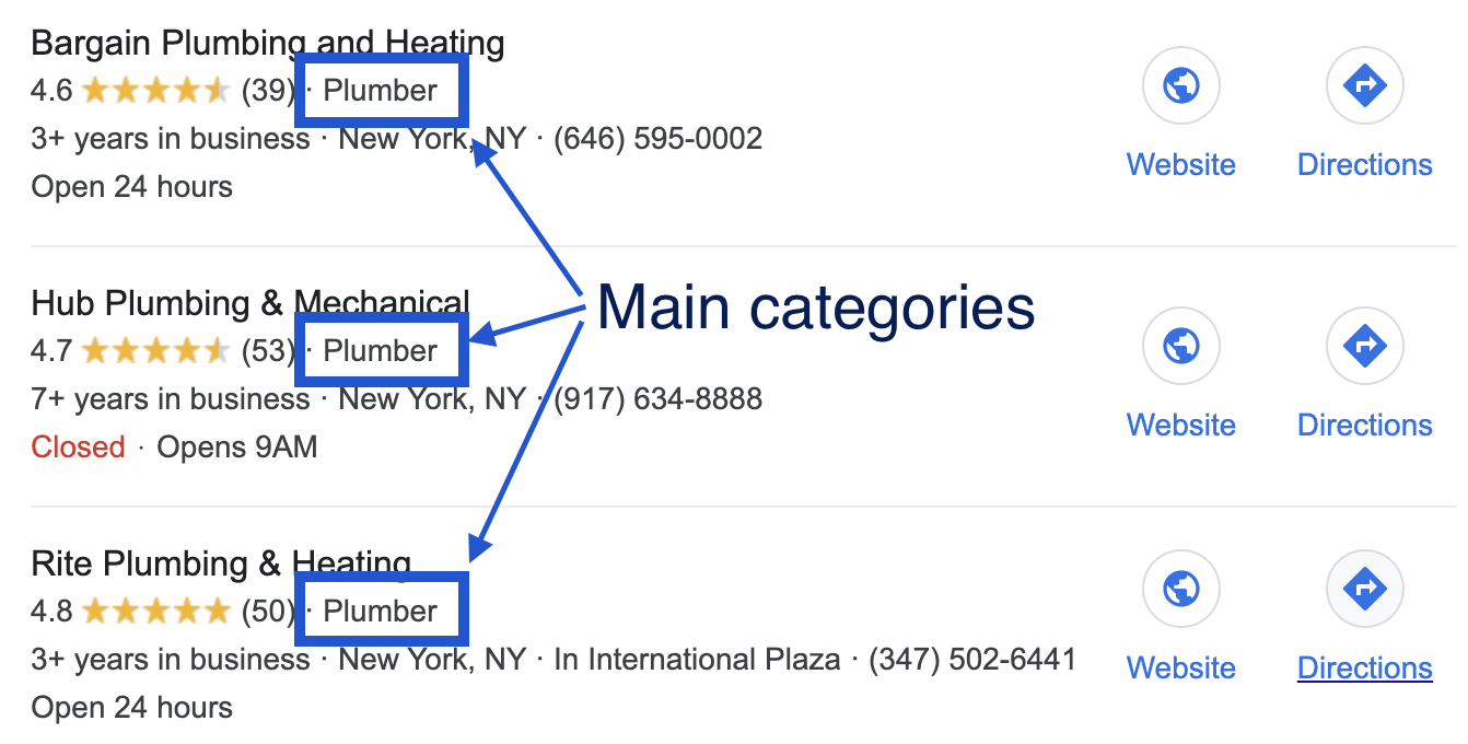 Google categories
