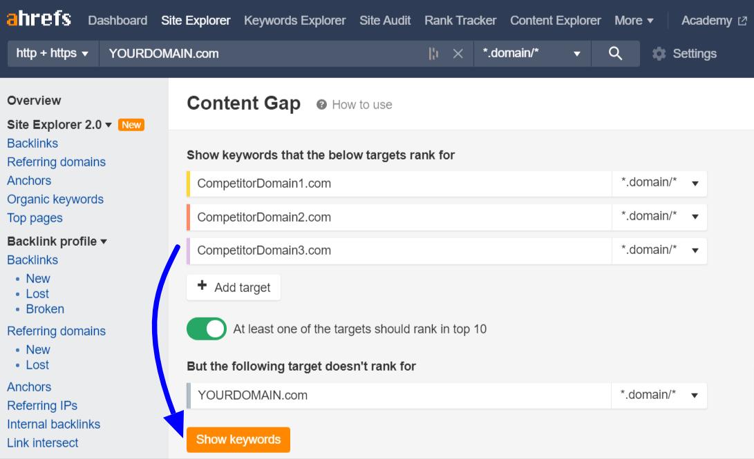 a hrefs content gap review keywords