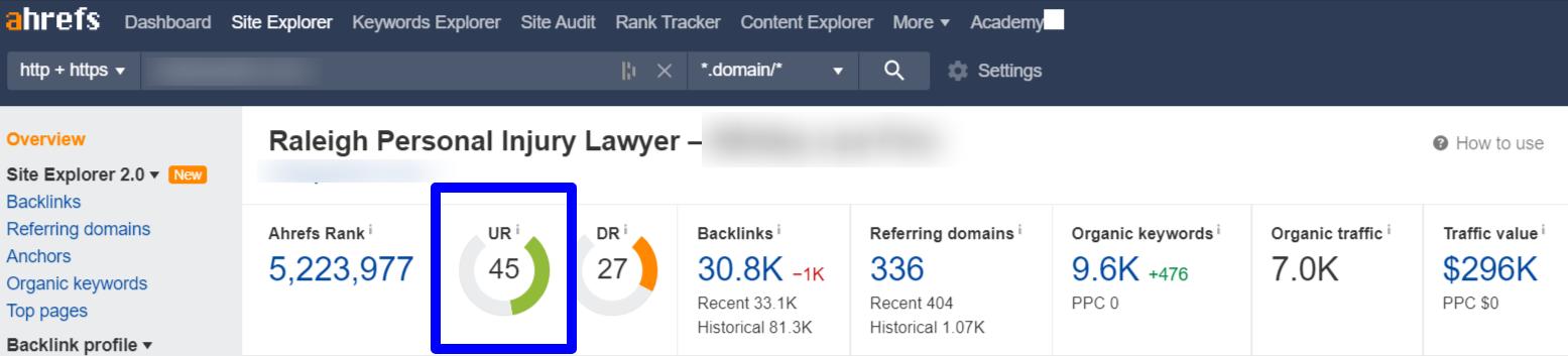 a hrefs URL rating