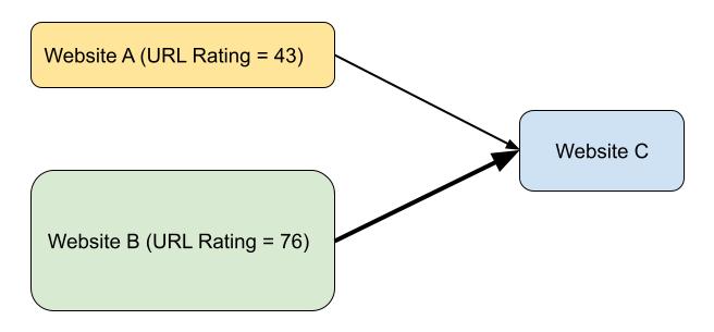 qualitative analysis diagram